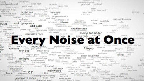 Este mapa lista todos los géneros musicales existentes