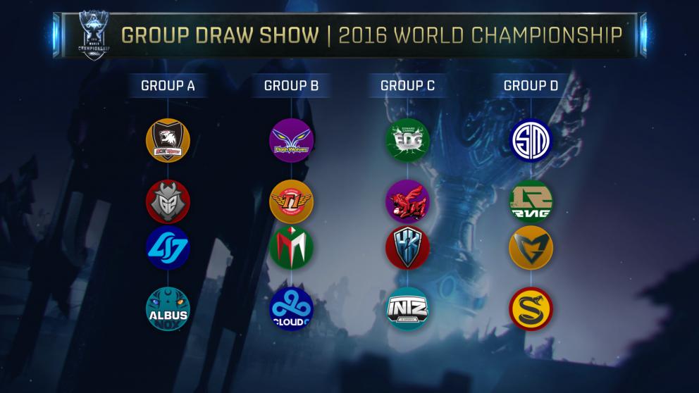 E-Sports: Así quedan los grupos para el Campeonato Mundial de League of Legends 2016
