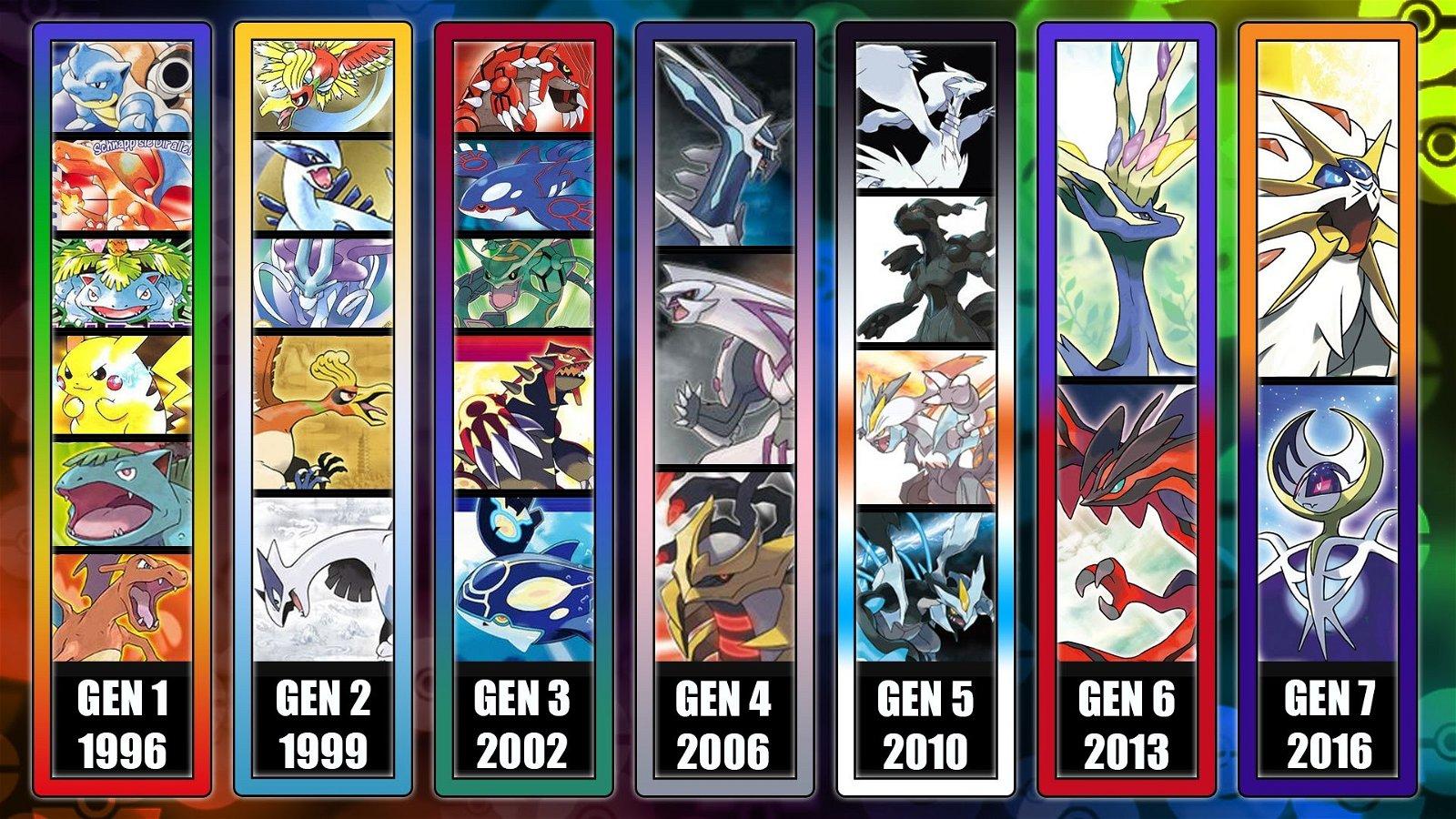 Pokémon: La 7 generaciones clasificadas de peor a mejor