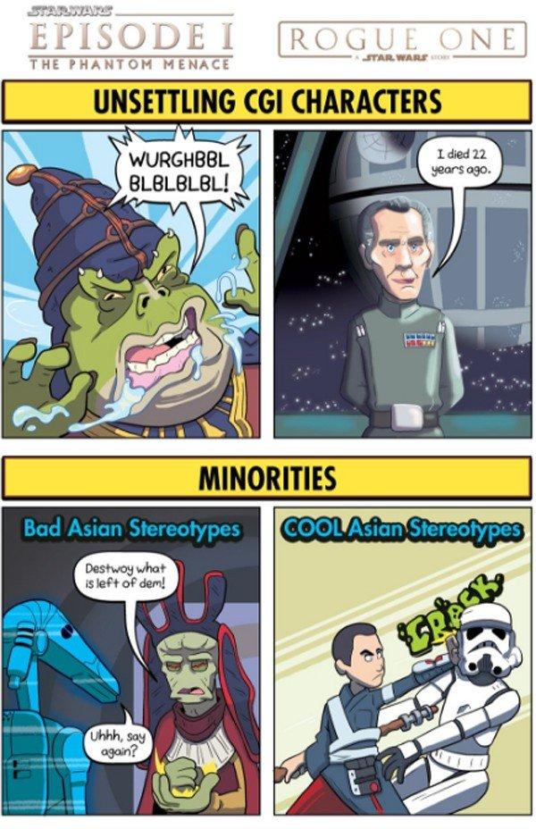 Star Wars: ¿Se parecen Rogue One y La Amenaza Fantasma?