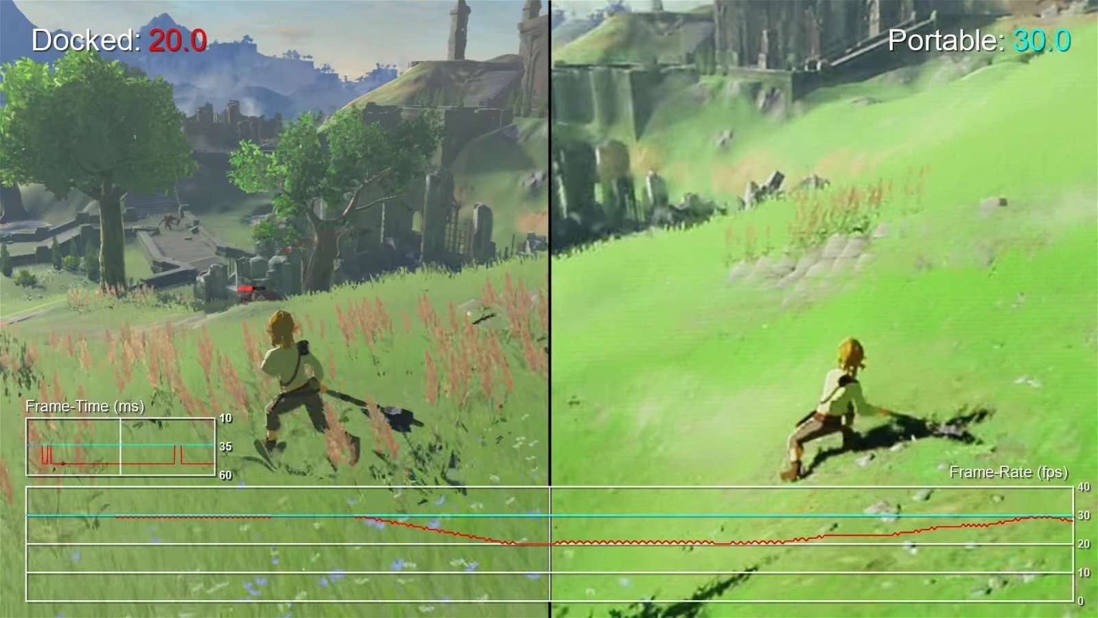 The Legend of Zelda: Breath of the Wild: Comparativa entre la versión acoplada y la portátil en Nintendo Switch