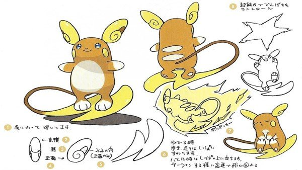 Pokémon Sol/Luna muestran más artes conceptuales de algunas especies de Alola
