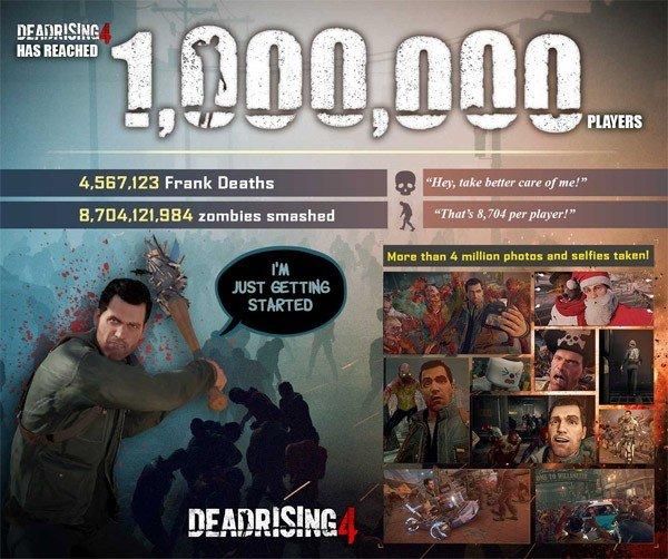 Dead Rising 4 ha sido disfrutado por más de un millón de jugadores