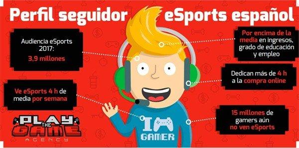 E-Sports: Su audiencia en España está en pleno crecimiento