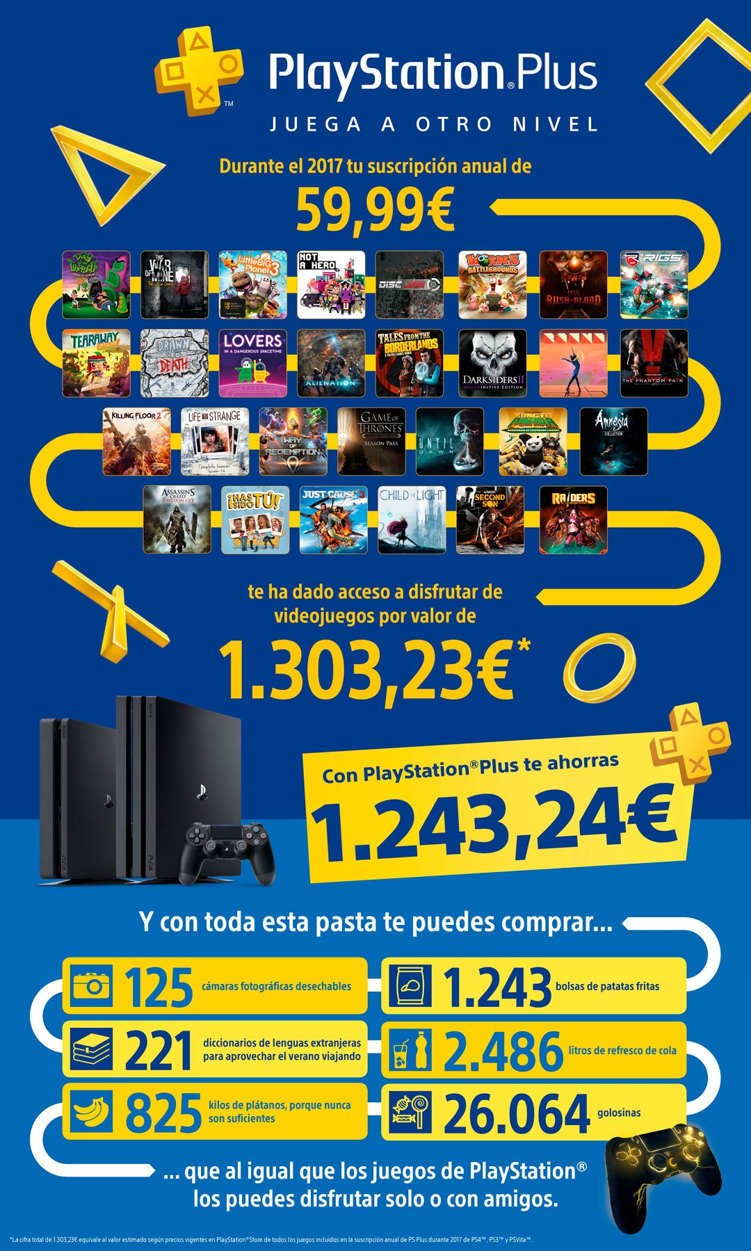 Playstation Plus Desvela El Valor Total De Los Juegos Gratis